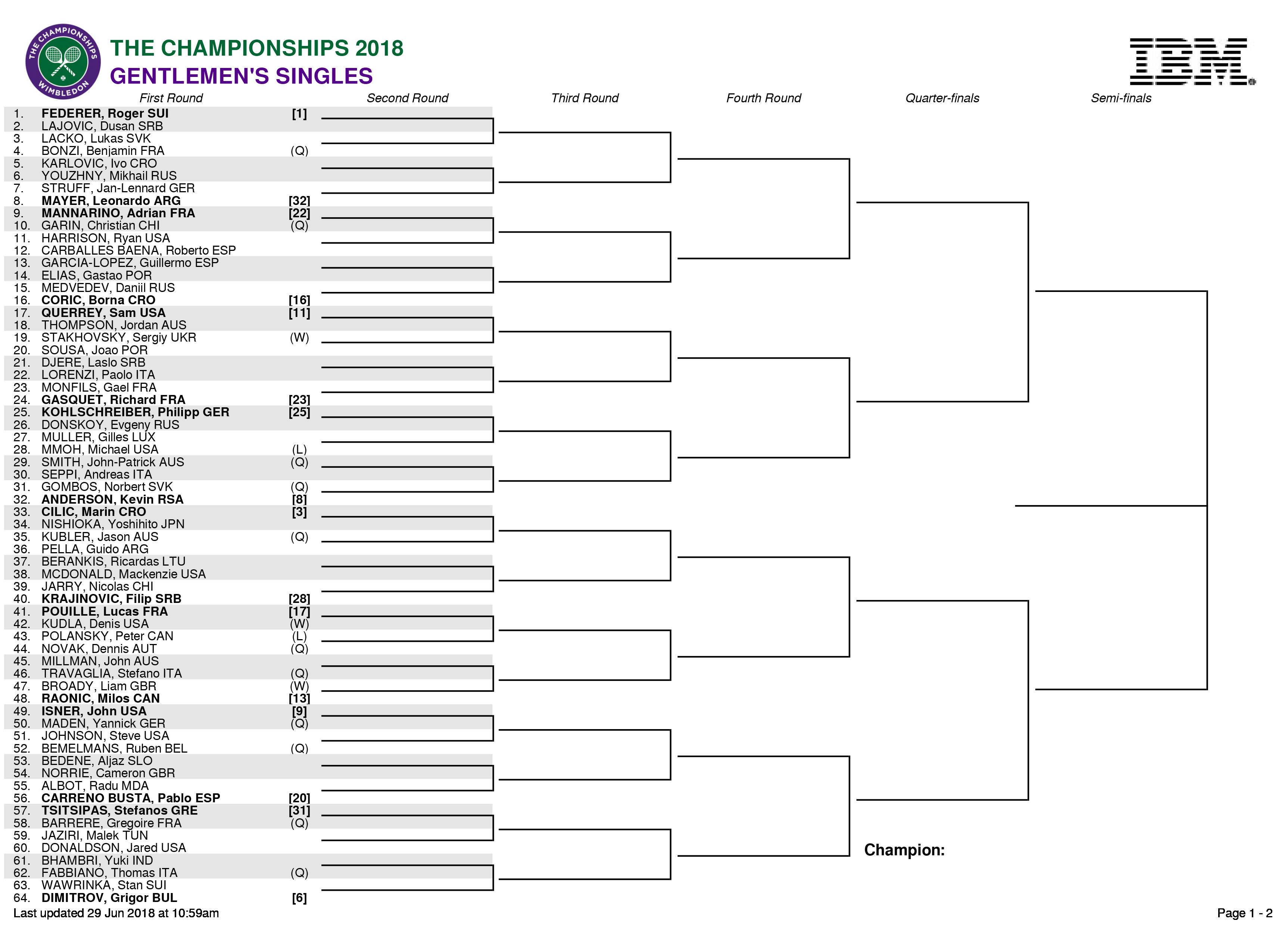 the british are coming  wimbledon 2018 draw is here